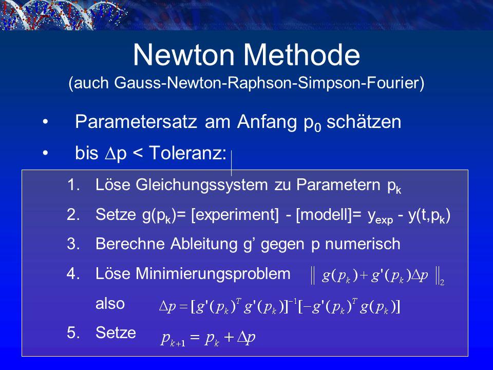 Newton Methode (auch Gauss-Newton-Raphson-Simpson-Fourier) Parametersatz am Anfang p 0 schätzen bis  p < Toleranz: 1.Löse Gleichungssystem zu Parametern p k 2.Setze g(p k )= [experiment] - [modell]= y exp - y(t,p k ) 3.Berechne Ableitung g' gegen p numerisch 4.Löse Minimierungsproblem also 5.