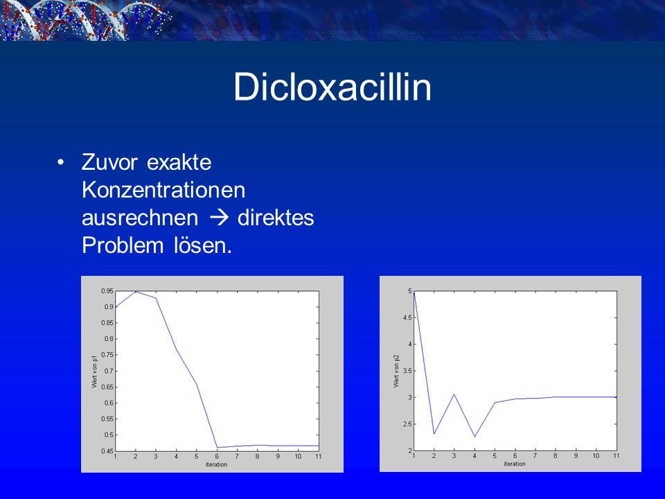 Dicloxacillin Zuvor exakte Konzentrationen ausrechnen  direktes Problem lösen.