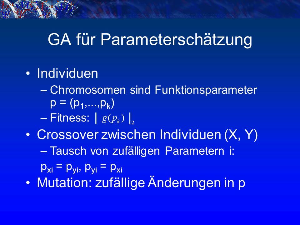 GA für Parameterschätzung Individuen –Chromosomen sind Funktionsparameter p = (p 1,...,p k ) –Fitness: Crossover zwischen Individuen (X, Y) –Tausch von zufälligen Parametern i: p xi = p yi, p yi = p xi Mutation: zufällige Änderungen in p