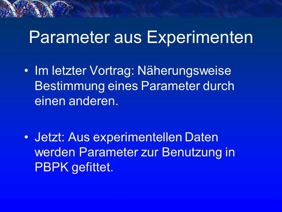 Parameter aus Experimenten Im letzter Vortrag: Näherungsweise Bestimmung eines Parameter durch einen anderen.