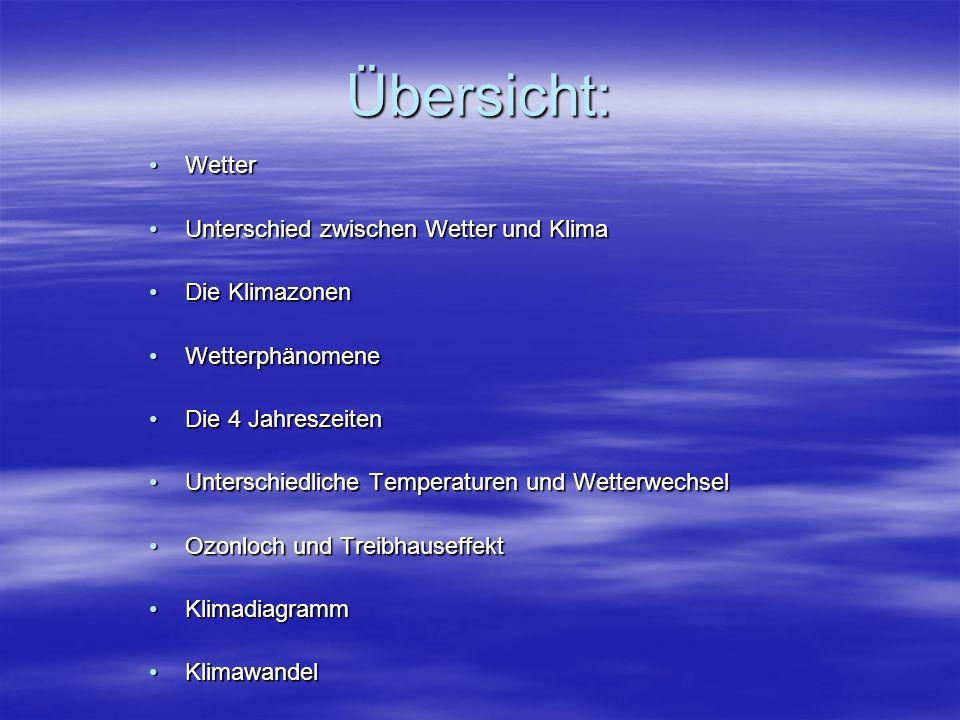 Übersicht: WetterWetter Unterschied zwischen Wetter und KlimaUnterschied zwischen Wetter und Klima Die KlimazonenDie Klimazonen WetterphänomeneWetterp
