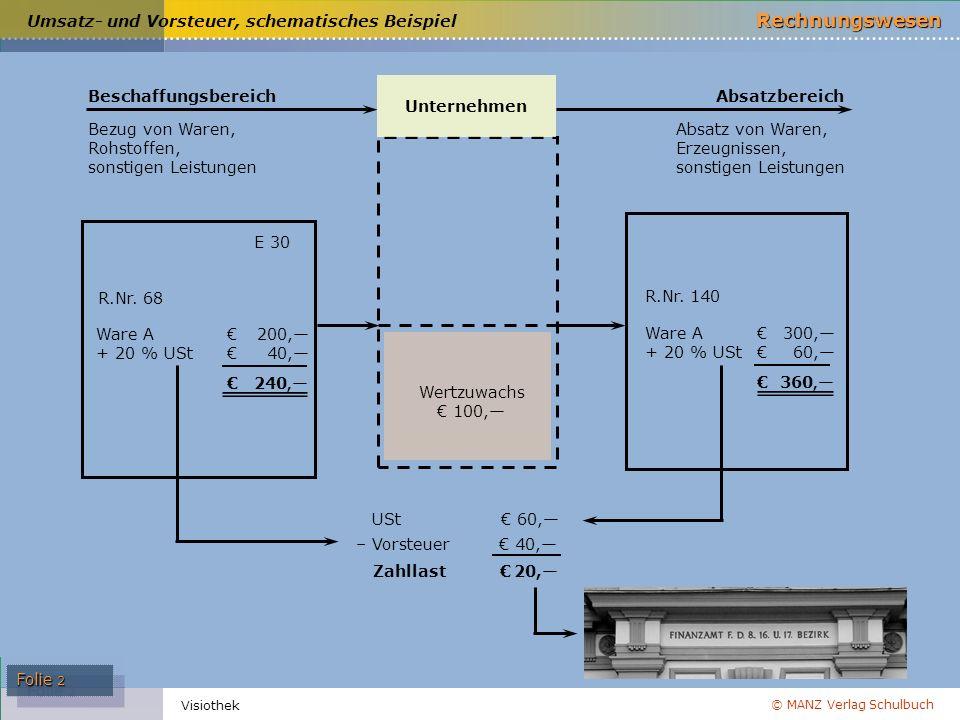© MANZ Verlag Schulbuch Rechnungswesen Folie 2 Visiothek Umsatzsteuer Umsatzsteuer Beispiel Umsätze im Absatzbereich Steuersätze Rechnungen Kleinbetra