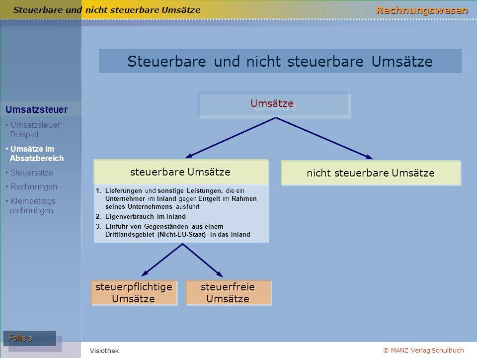 © MANZ Verlag Schulbuch Rechnungswesen Folie 3 Visiothek Steuerbare und nicht steuerbare Umsätze Umsätze steuerbare Umsätze nicht steuerbare Umsätze S