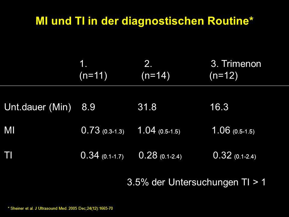 MI und TI in der diagnostischen Routine* 1. 2. 3.