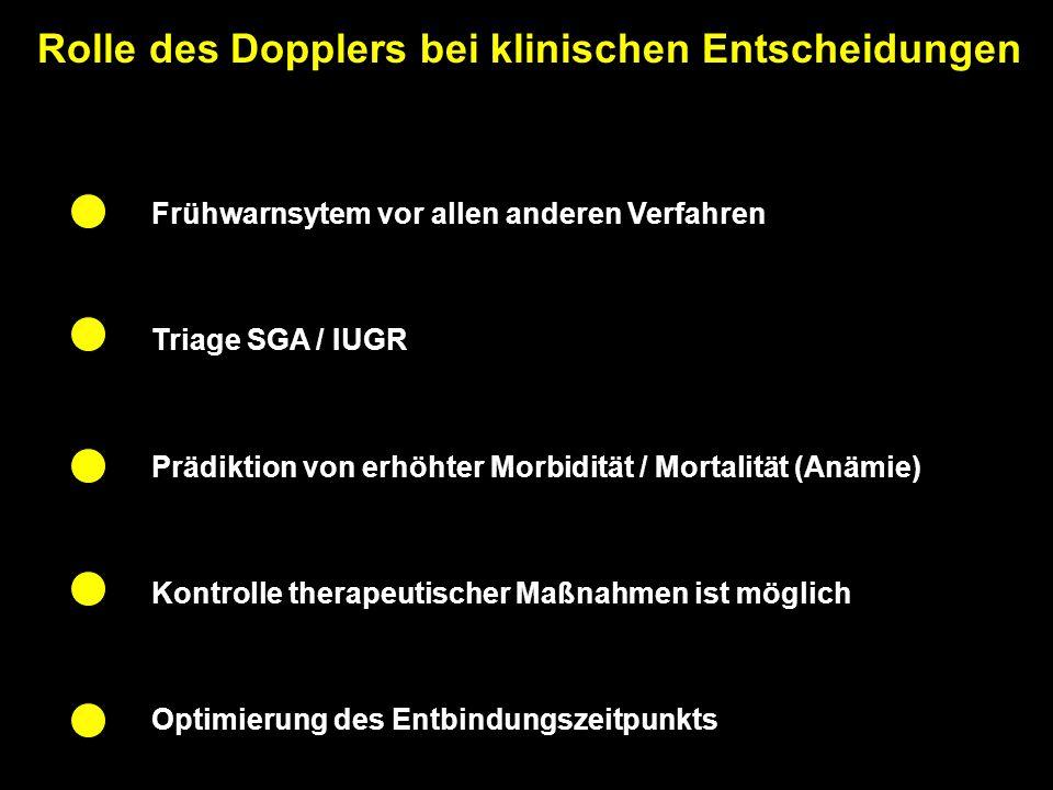 Rolle des Dopplers bei klinischen Entscheidungen Frühwarnsytem vor allen anderen Verfahren Triage SGA / IUGR Prädiktion von erhöhter Morbidität / Mortalität (Anämie) Kontrolle therapeutischer Maßnahmen ist möglich Optimierung des Entbindungszeitpunkts