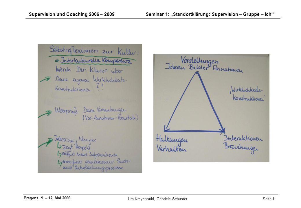 """Supervision und Coaching 2006 – 2009 Seminar 1: """"Standortklärung: Supervision – Gruppe – Ich Urs Kreyenbühl, Gabriele Schuster Bregenz, 9."""