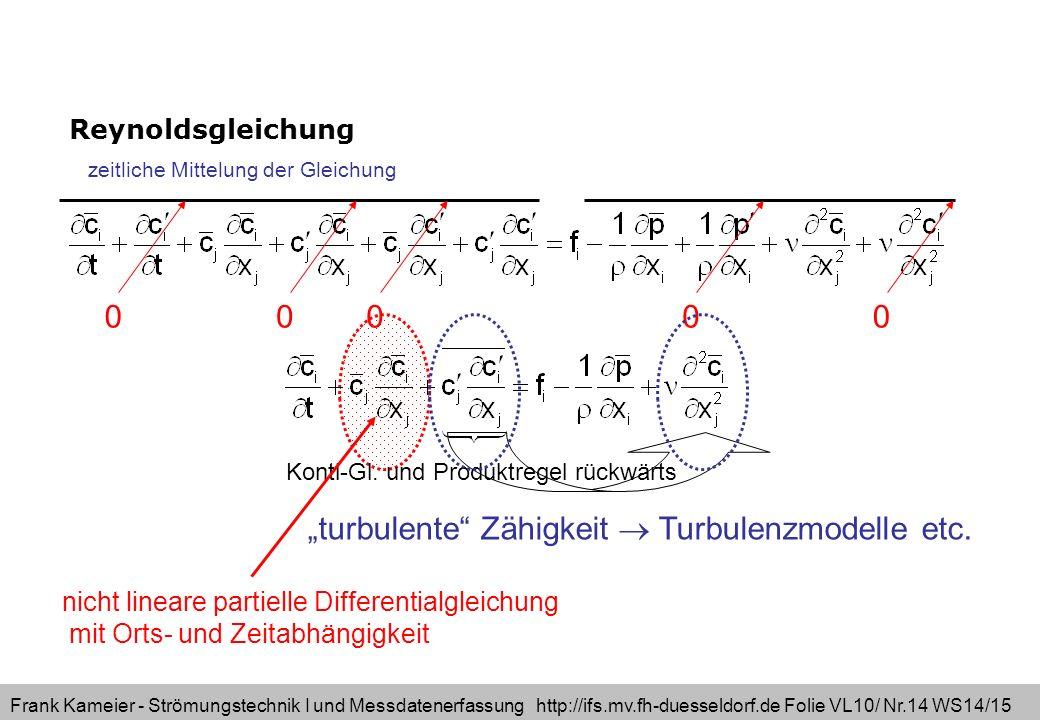 """Frank Kameier - Strömungstechnik I und Messdatenerfassung http://ifs.mv.fh-duesseldorf.de Folie VL10/ Nr.14 WS14/15 Reynoldsgleichung """"turbulente Zähigkeit  Turbulenzmodelle etc."""
