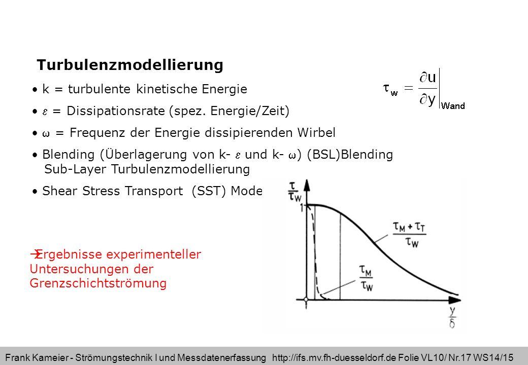 Frank Kameier - Strömungstechnik I und Messdatenerfassung http://ifs.mv.fh-duesseldorf.de Folie VL10/ Nr.17 WS14/15 Turbulenzmodellierung k = turbulente kinetische Energie  = Dissipationsrate (spez.