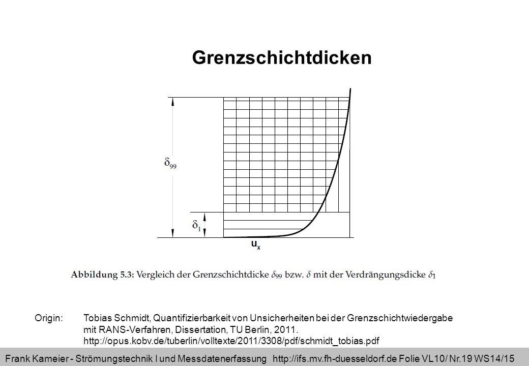 Frank Kameier - Strömungstechnik I und Messdatenerfassung http://ifs.mv.fh-duesseldorf.de Folie VL10/ Nr.19 WS14/15 Origin: Tobias Schmidt, Quantifizierbarkeit von Unsicherheiten bei der Grenzschichtwiedergabe mit RANS-Verfahren, Dissertation, TU Berlin, 2011.