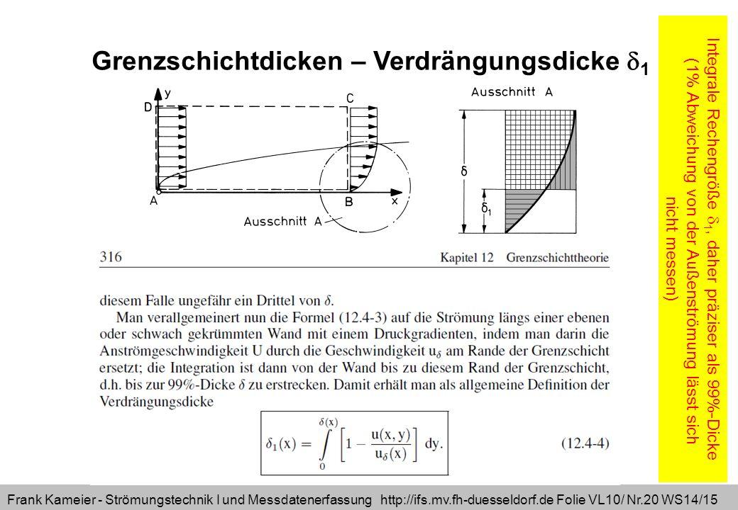 Frank Kameier - Strömungstechnik I und Messdatenerfassung http://ifs.mv.fh-duesseldorf.de Folie VL10/ Nr.20 WS14/15 Grenzschichtdicken – Verdrängungsdicke  1 Integrale Rechengröße  1, daher präziser als 99%-Dicke (1% Abweichung von der Außenströmung lässt sich nicht messen)