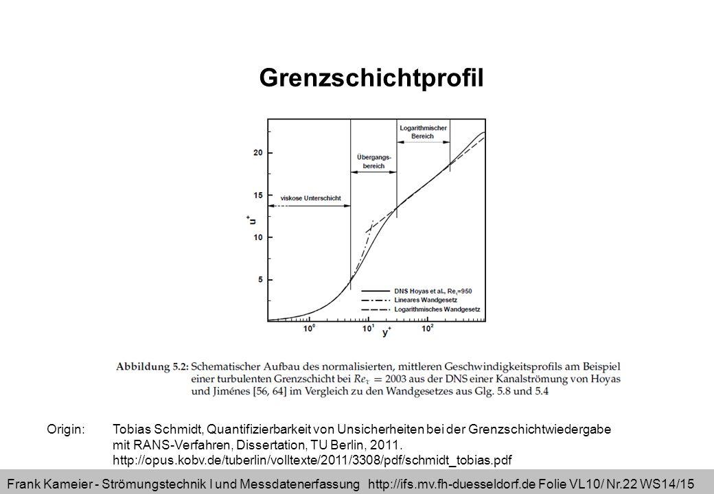 Frank Kameier - Strömungstechnik I und Messdatenerfassung http://ifs.mv.fh-duesseldorf.de Folie VL10/ Nr.22 WS14/15 Origin: Tobias Schmidt, Quantifizierbarkeit von Unsicherheiten bei der Grenzschichtwiedergabe mit RANS-Verfahren, Dissertation, TU Berlin, 2011.