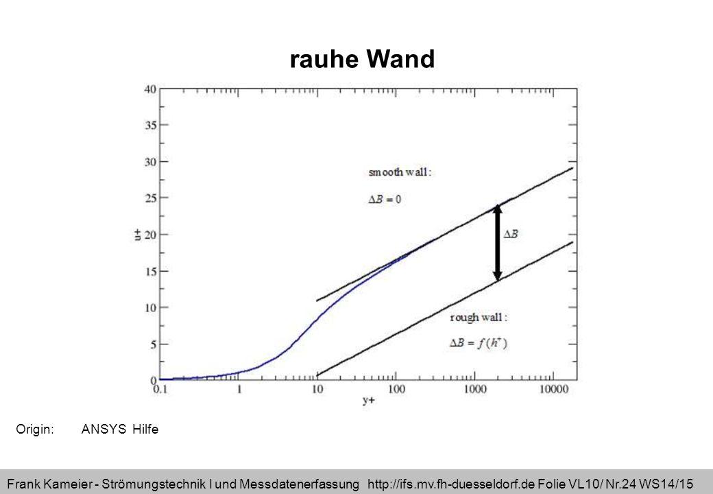 Frank Kameier - Strömungstechnik I und Messdatenerfassung http://ifs.mv.fh-duesseldorf.de Folie VL10/ Nr.24 WS14/15 Origin: ANSYS Hilfe rauhe Wand