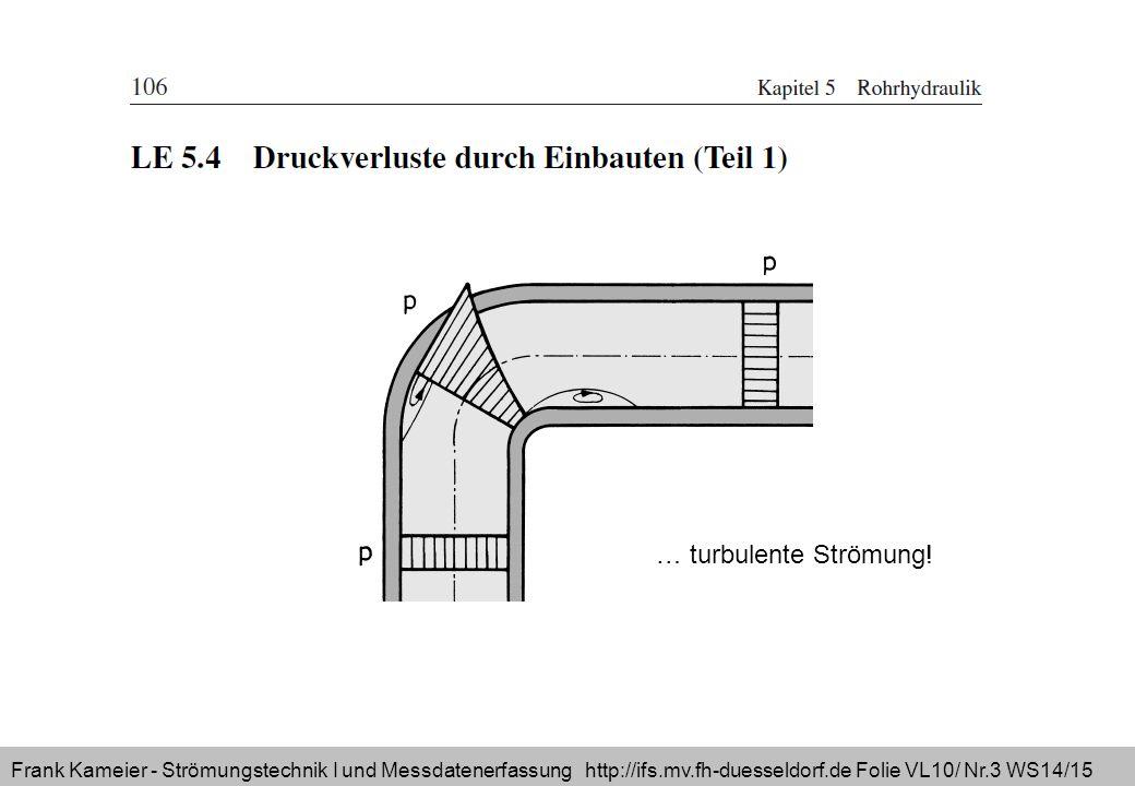 Frank Kameier - Strömungstechnik I und Messdatenerfassung http://ifs.mv.fh-duesseldorf.de Folie VL10/ Nr.3 WS14/15 … turbulente Strömung!