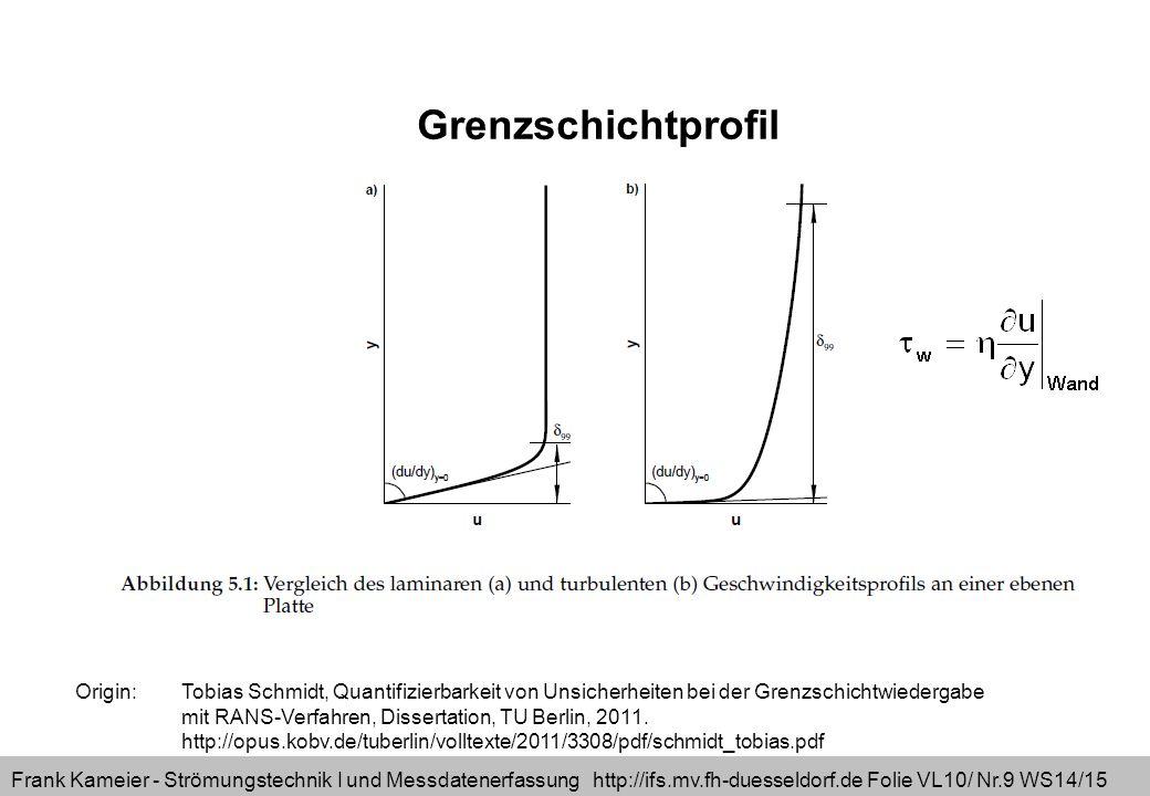 Frank Kameier - Strömungstechnik I und Messdatenerfassung http://ifs.mv.fh-duesseldorf.de Folie VL10/ Nr.9 WS14/15 Origin: Tobias Schmidt, Quantifizierbarkeit von Unsicherheiten bei der Grenzschichtwiedergabe mit RANS-Verfahren, Dissertation, TU Berlin, 2011.
