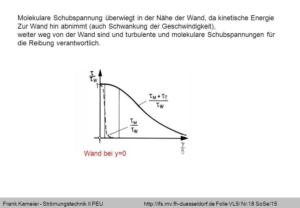 Frank Kameier - Strömungstechnik II PEU http://ifs.mv.fh-duesseldorf.de Folie VL5/ Nr.18 SoSe/15 Molekulare Schubspannung überwiegt in der Nähe der Wa