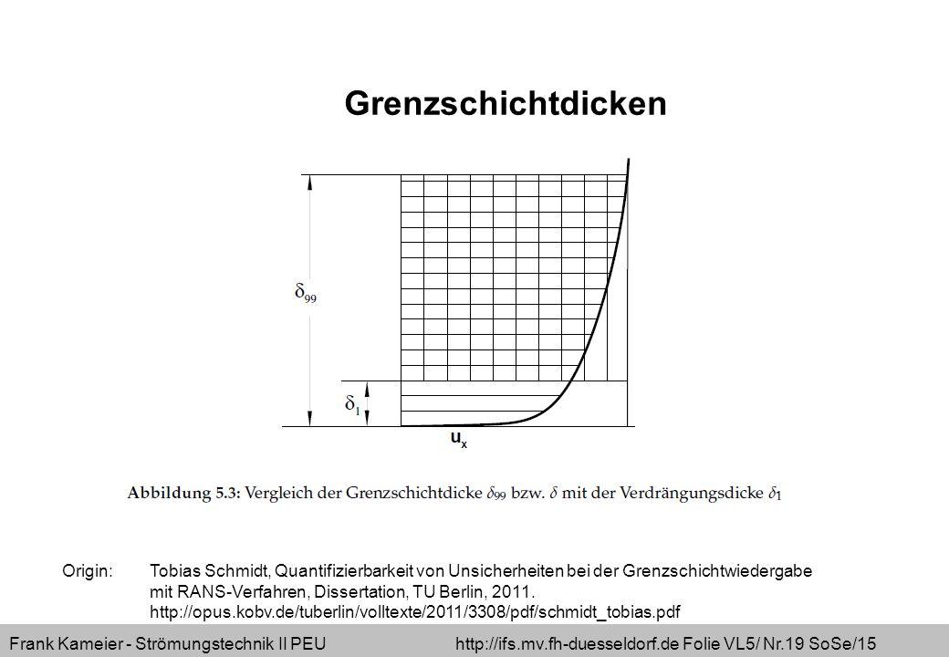 Frank Kameier - Strömungstechnik II PEU http://ifs.mv.fh-duesseldorf.de Folie VL5/ Nr.19 SoSe/15 Origin: Tobias Schmidt, Quantifizierbarkeit von Unsic
