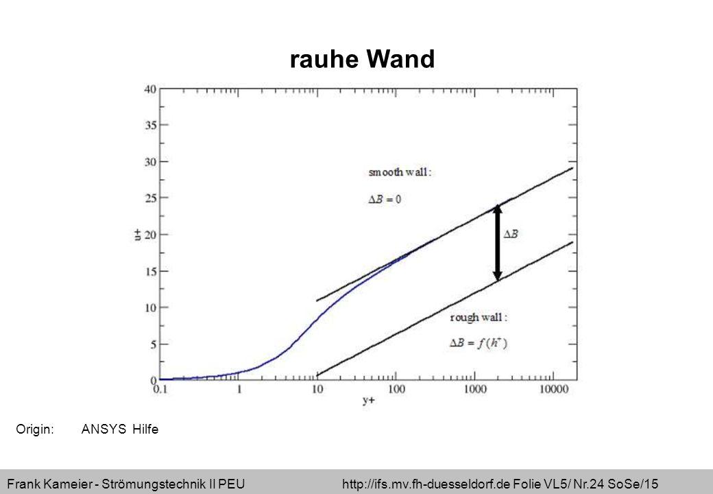 Frank Kameier - Strömungstechnik II PEU http://ifs.mv.fh-duesseldorf.de Folie VL5/ Nr.24 SoSe/15 Origin: ANSYS Hilfe rauhe Wand