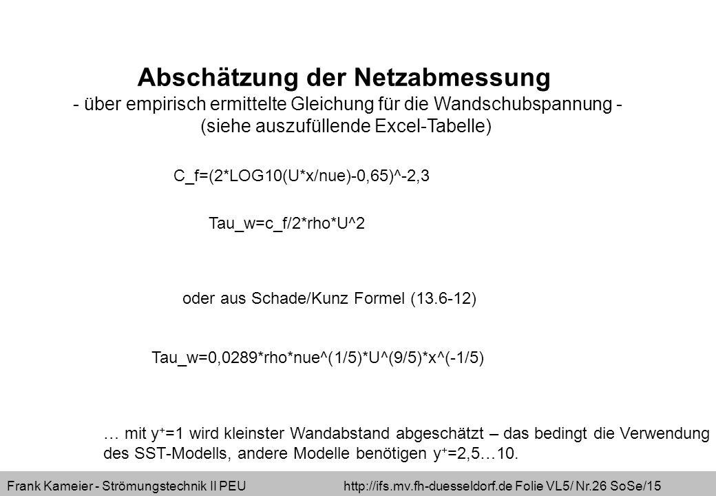 Frank Kameier - Strömungstechnik II PEU http://ifs.mv.fh-duesseldorf.de Folie VL5/ Nr.26 SoSe/15 Abschätzung der Netzabmessung - über empirisch ermitt