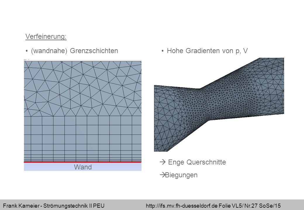 Frank Kameier - Strömungstechnik II PEU http://ifs.mv.fh-duesseldorf.de Folie VL5/ Nr.27 SoSe/15 Verfeinerung: Hohe Gradienten von p, V(wandnahe) Gren