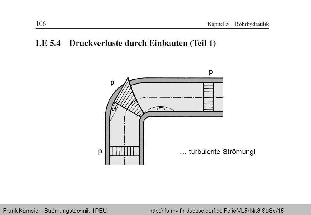 "Frank Kameier - Strömungstechnik II PEU http://ifs.mv.fh-duesseldorf.de Folie VL5/ Nr.14 SoSe/15 Reynoldsgleichung ""turbulente Zähigkeit  Turbulenzmodelle etc."
