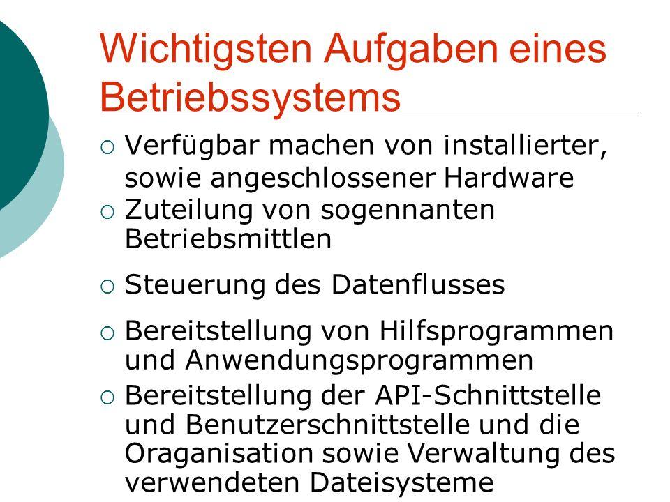Wichtigsten Aufgaben eines Betriebssystems  Verfügbar machen von installierter, sowie angeschlossener Hardware  Zuteilung von sogennanten Betriebsmittlen  Steuerung des Datenflusses  Bereitstellung von Hilfsprogrammen und Anwendungsprogrammen  Bereitstellung der API-Schnittstelle und Benutzerschnittstelle und die Oraganisation sowie Verwaltung des verwendeten Dateisysteme