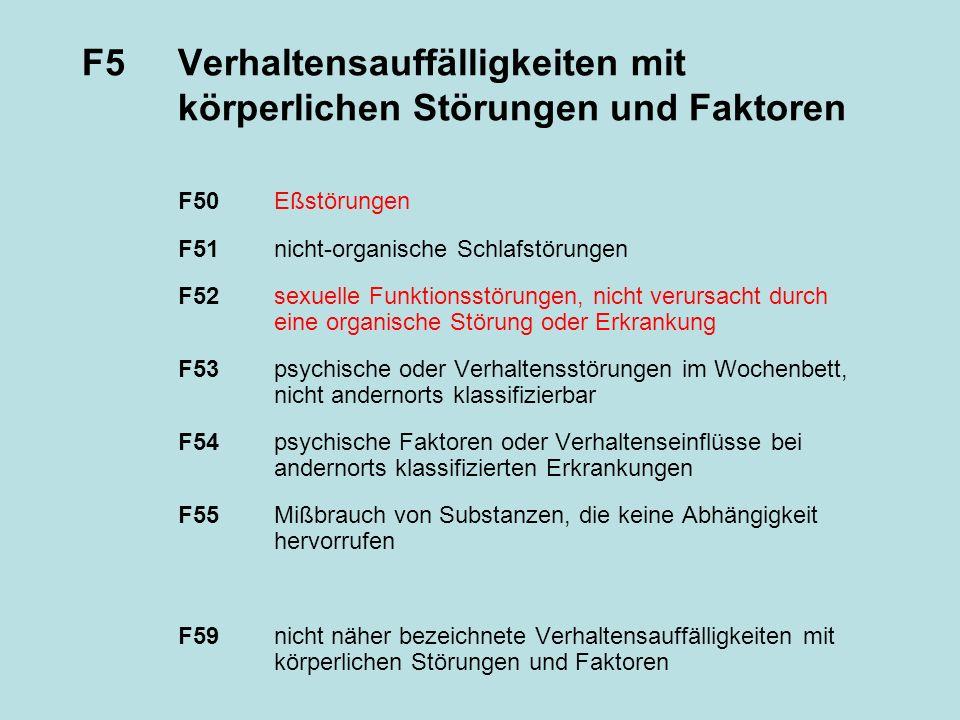 F5Verhaltensauffälligkeiten mit körperlichen Störungen und Faktoren F50Eßstörungen F51nicht-organische Schlafstörungen F52sexuelle Funktionsstörungen, nicht verursacht durch eine organische Störung oder Erkrankung F53psychische oder Verhaltensstörungen im Wochenbett, nicht andernorts klassifizierbar F54psychische Faktoren oder Verhaltenseinflüsse bei andernorts klassifizierten Erkrankungen F55Mißbrauch von Substanzen, die keine Abhängigkeit hervorrufen F59nicht näher bezeichnete Verhaltensauffälligkeiten mit körperlichen Störungen und Faktoren