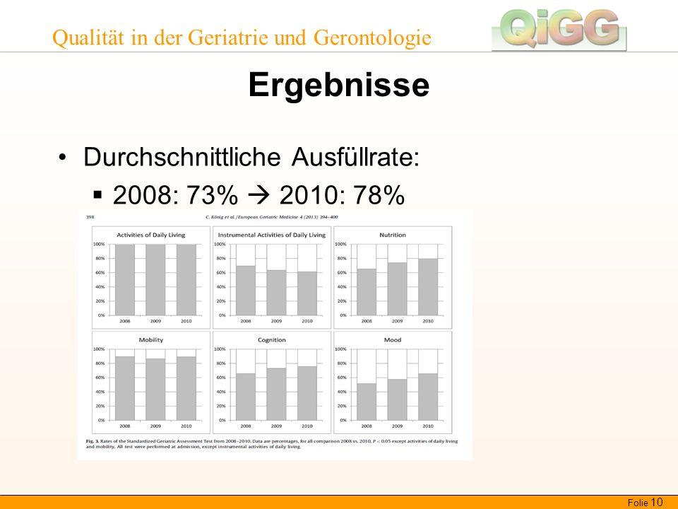 Qualität in der Geriatrie und Gerontologie Ergebnisse Durchschnittliche Ausfüllrate:  2008: 73%  2010: 78% Folie 10