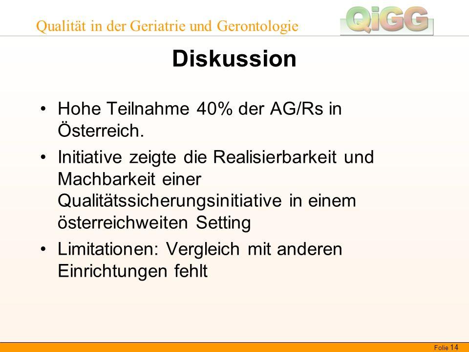 Qualität in der Geriatrie und Gerontologie Diskussion Hohe Teilnahme 40% der AG/Rs in Österreich. Initiative zeigte die Realisierbarkeit und Machbarke