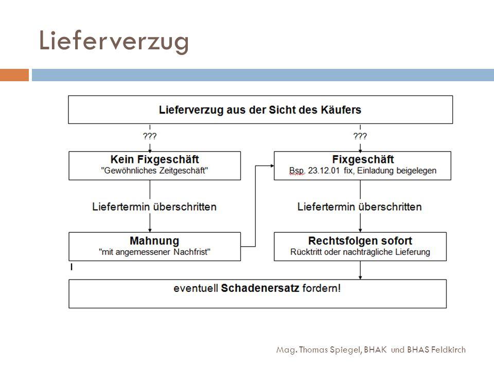 Lieferverzug Mag. Thomas Spiegel, BHAK und BHAS Feldkirch