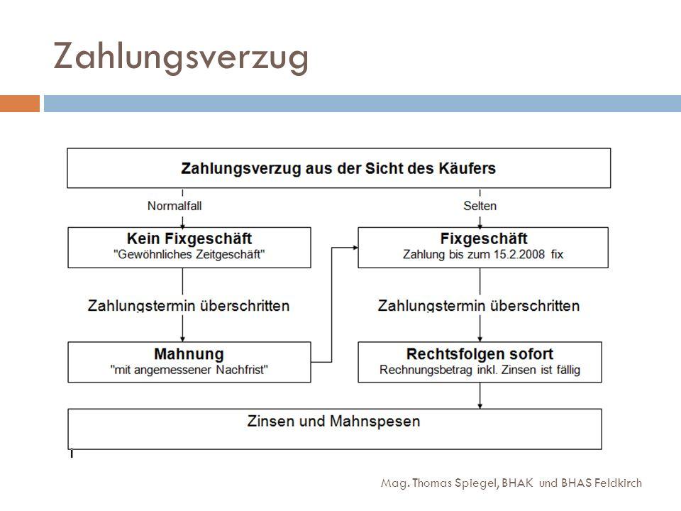 Zahlungsverzug Mag. Thomas Spiegel, BHAK und BHAS Feldkirch