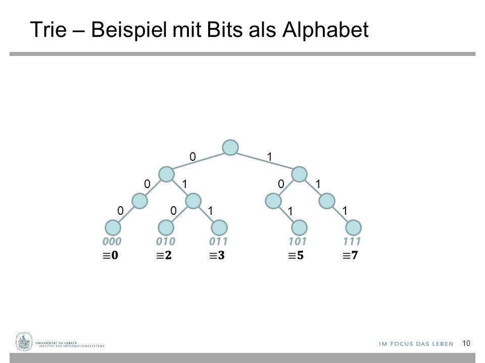 Trie – Beispiel mit Bits als Alphabet 01 0101 010 1 1 10
