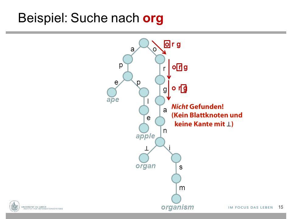 Beispiel: Suche nach org ao p r g a n i s m ep l e ape apple organ organism o r g 15