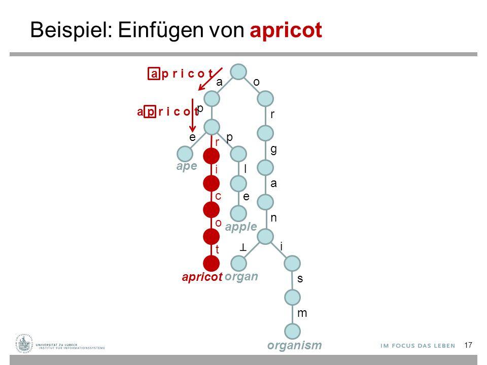 r i Beispiel: Einfügen von apricot ao p r g a n i s m ep l e ape apple organ organism a p r i c o t c o t 17