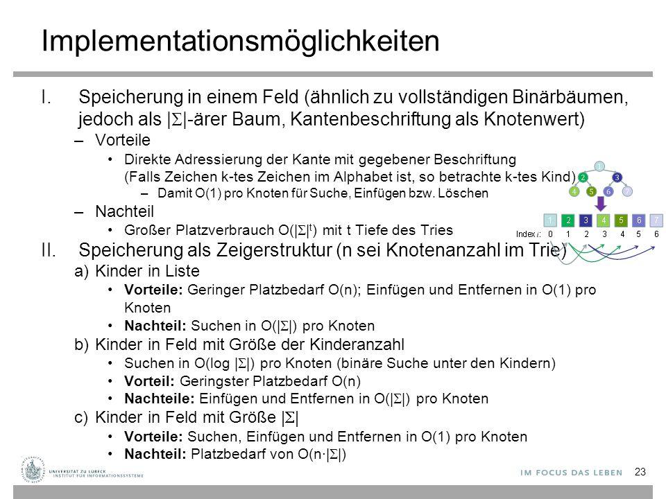 Implementationsmöglichkeiten I.Speicherung in einem Feld (ähnlich zu vollständigen Binärbäumen, jedoch als |  |-ärer Baum, Kantenbeschriftung als Kno