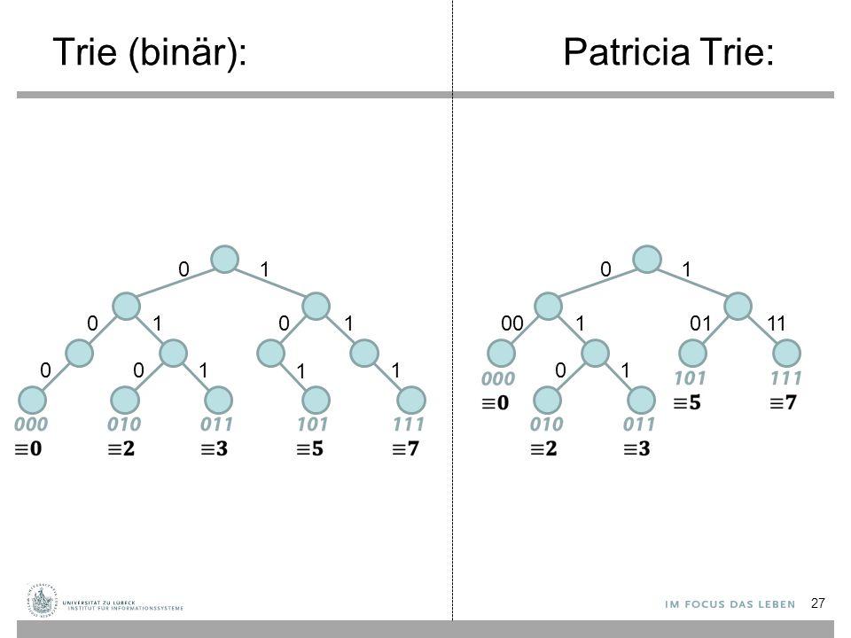 Trie (binär):Patricia Trie: 01 0101 010 1 1 01 0010111 01 27