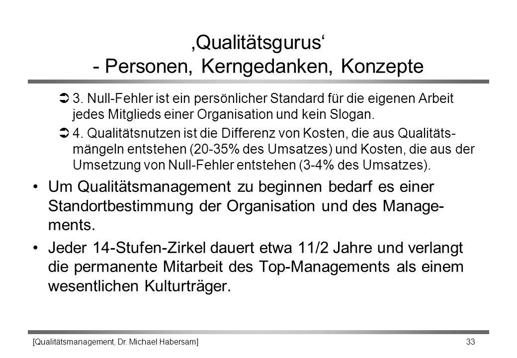 [Qualitätsmanagement, Dr. Michael Habersam] 33 'Qualitätsgurus' - Personen, Kerngedanken, Konzepte Ü3. Null-Fehler ist ein persönlicher Standard für d