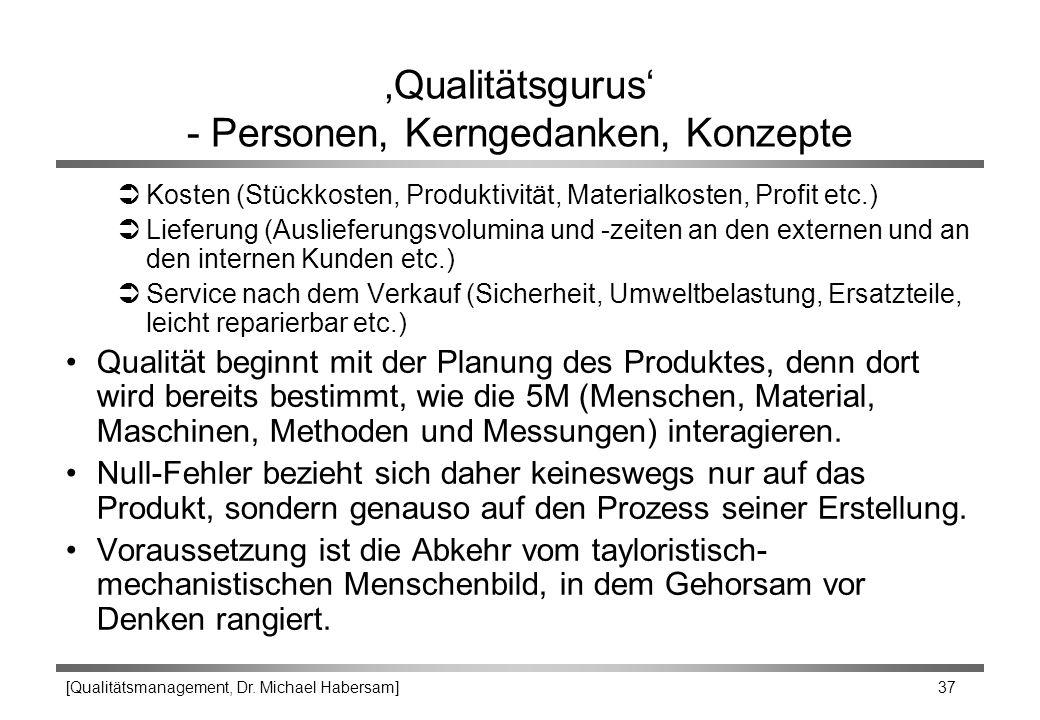 [Qualitätsmanagement, Dr. Michael Habersam] 37 'Qualitätsgurus' - Personen, Kerngedanken, Konzepte ÜKosten (Stückkosten, Produktivität, Materialkosten