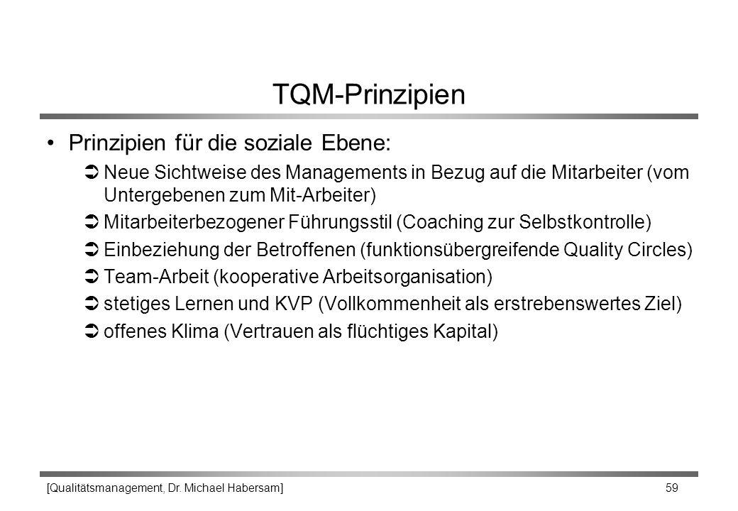 [Qualitätsmanagement, Dr. Michael Habersam] 59 TQM-Prinzipien Prinzipien für die soziale Ebene: ÜNeue Sichtweise des Managements in Bezug auf die Mita