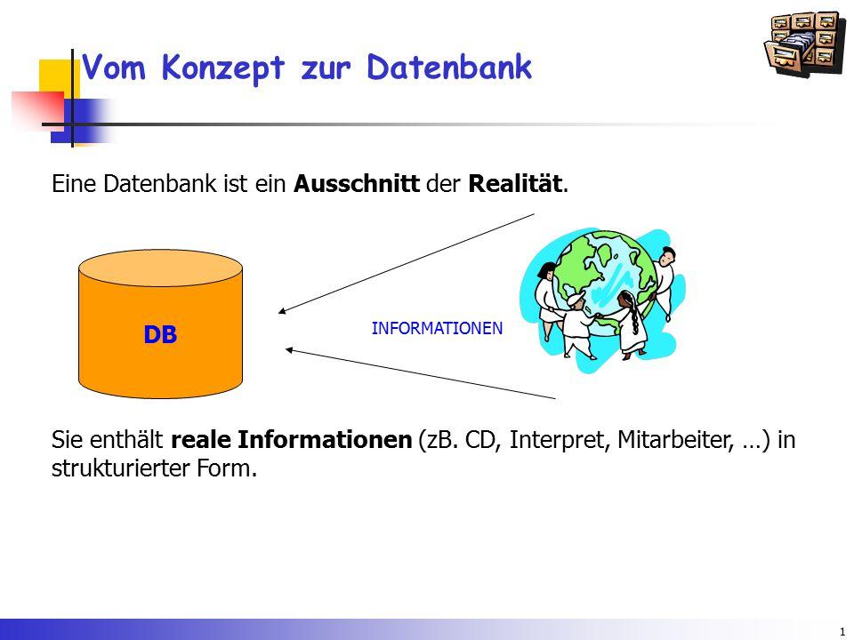 1 Vom Konzept zur Datenbank Eine Datenbank ist ein Ausschnitt der Realität. Sie enthält reale Informationen (zB. CD, Interpret, Mitarbeiter, …) in str