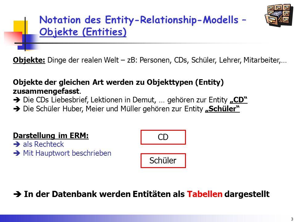 3 Notation des Entity-Relationship-Modells – Objekte (Entities) Objekte: Dinge der realen Welt – zB: Personen, CDs, Schüler, Lehrer, Mitarbeiter,… Obj