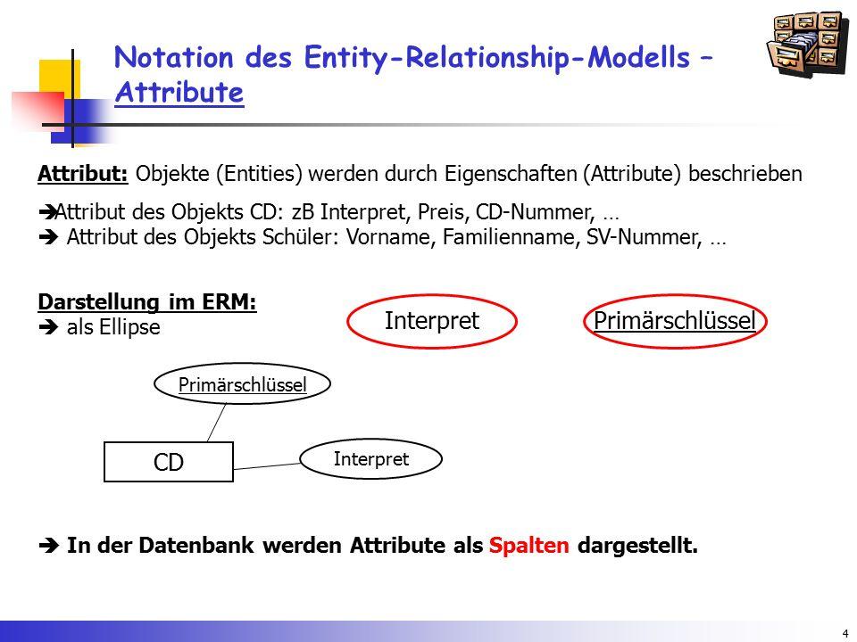 4 Notation des Entity-Relationship-Modells – Attribute Attribut: Objekte (Entities) werden durch Eigenschaften (Attribute) beschrieben  Attribut des