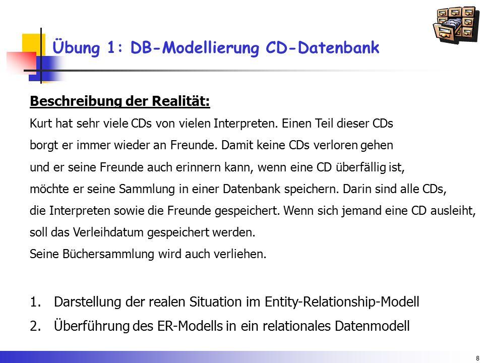 8 Beschreibung der Realität: Kurt hat sehr viele CDs von vielen Interpreten. Einen Teil dieser CDs borgt er immer wieder an Freunde. Damit keine CDs v