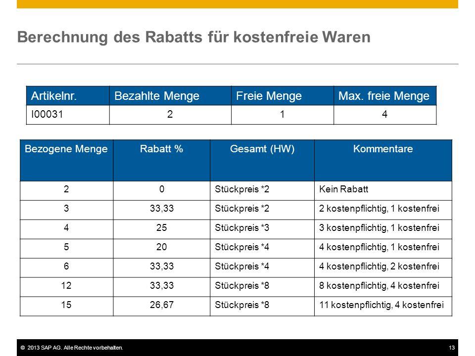 ©2013 SAP AG. Alle Rechte vorbehalten.13 Berechnung des Rabatts für kostenfreie Waren Bezogene MengeRabatt %Gesamt (HW)Kommentare 20Stückpreis *2Kein