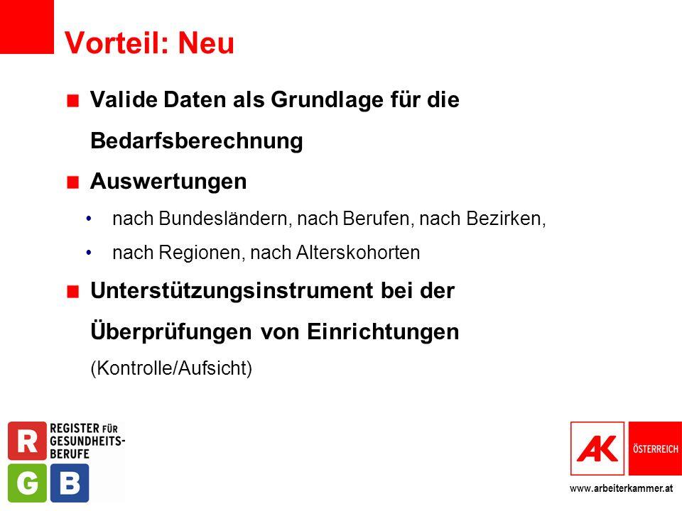 www.arbeiterkammer.at Vorteil: Neu Valide Daten als Grundlage für die Bedarfsberechnung Auswertungen nach Bundesländern, nach Berufen, nach Bezirken,