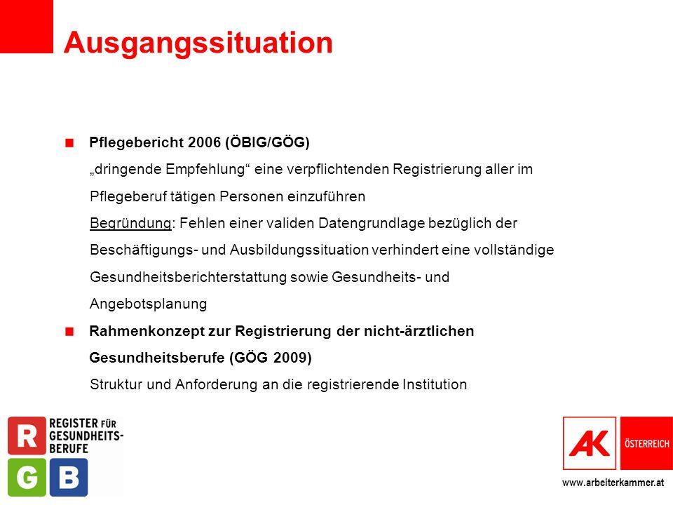 """www.arbeiterkammer.at Ausgangssituation Pflegebericht 2006 (ÖBIG/GÖG) """"dringende Empfehlung"""" eine verpflichtenden Registrierung aller im Pflegeberuf t"""