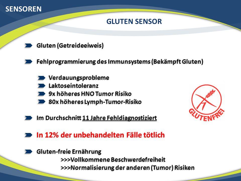 SENSOREN GLUTEN SENSOR Gluten (Getreideeiweis) Fehlprogrammierung des Immunsystems (Bekämpft Gluten) VerdauungsproblemeLaktoseintoleranz 9x höheres HN