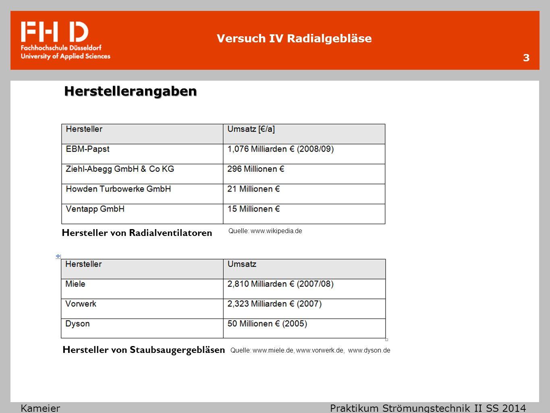 Versuch IV Radialgebläse KameierPraktikum Strömungstechnik II SS 2014 Herstellerangaben 3 Quelle: www.wikipedia.de Quelle: www.miele.de, www.vorwerk.d