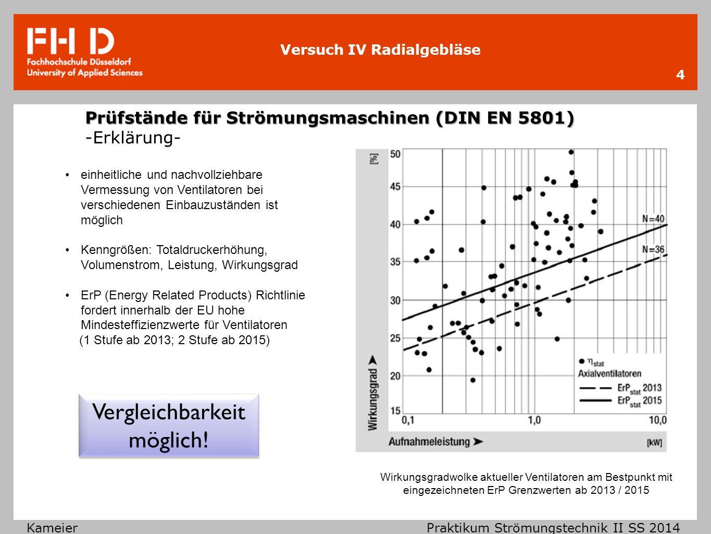 Versuch IV Radialgebläse KameierPraktikum Strömungstechnik II SS 2014 Quelle: DIN EN 24163 Druckseitiger Kammerprüfstand 5