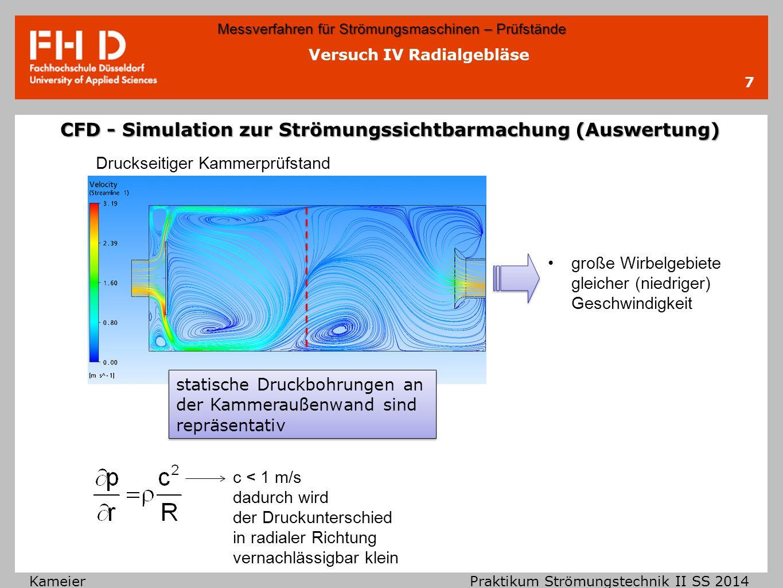Versuch IV Radialgebläse KameierPraktikum Strömungstechnik II SS 2014 Kanalisierung der Hauptströmung Außenwirbel sehr langsam Messverfahren für Strömungsmaschinen – Prüfstände statische Druckbohrungen an der Kammeraußenwand sind repräsentativ Saugseitiger Kammerprüfstand R Kernströmung  ∞ der Druckunterschied in radialer Richtung wird vernachlässigbar klein c außen < 1 m/s der Druckunterschied in radialer Richtung wird vernachlässigbar klein CFD - Simulation zur Strömungssichtbarmachung (Auswertung) 8