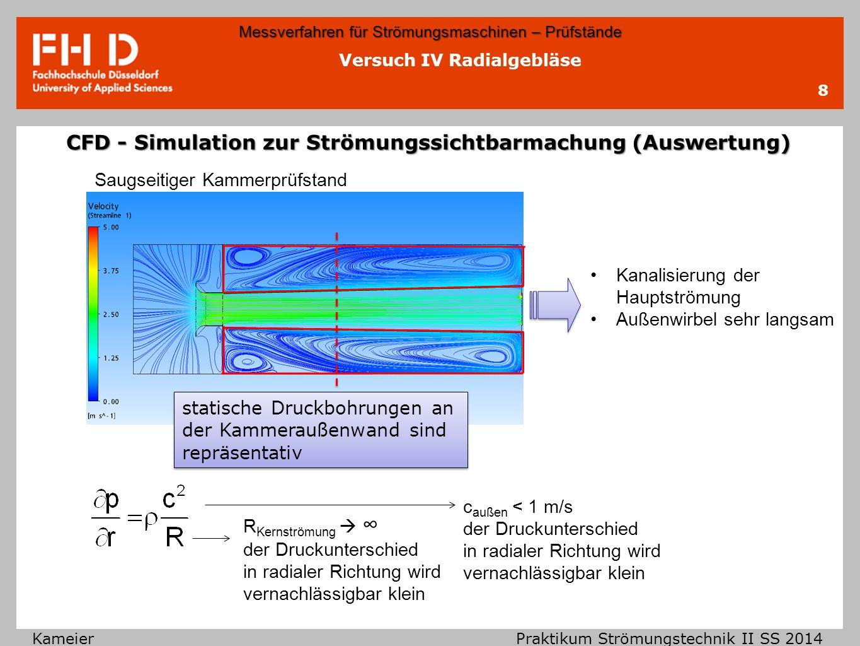 Versuch IV Radialgebläse KameierPraktikum Strömungstechnik II SS 2014 Kanalisierung der Hauptströmung Außenwirbel sehr langsam Messverfahren für Ström